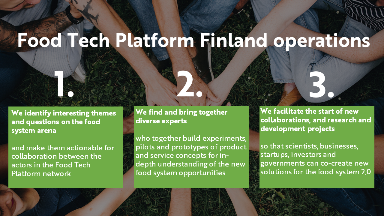 Image: On the background, eight people sitting on grass in a ring and holding their hands together in the middle of their ring. On the front, under the title Food Tech Platform Finland operations, three numbered text boxes; 1. We identify interesting themes and questions on the food system arena and make them actionable for collaboration between the actors in the Food Tech Platform network, 2. We find and bring together diverse experts who together build experiments, pilots and prototypes of product and service concepts for in-depth understanding of the new food system opportunities, 3. We facilitate the start of new collaborations, and research and development projects so that scientists, business, startups, investors and governments can co-create new solutions for the food system 2.0.